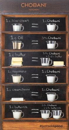 """savvyliving: """"Guide to using Greek yogurt as a substitute for butter, oil, sour cream, mayo or cream cheese """" I wish I had chobani here!"""