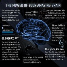 The power of your amazing brain. For a high quality image and some ways to improve your brain power. (16) Facebook