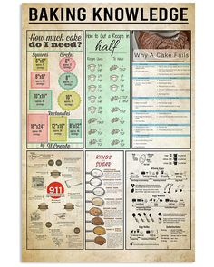 Kitchen Cheat Sheets, Le Chef, Finger Joint, Food Facts, Useful Life Hacks, Baking Tips, No Cook Meals, Just In Case, Helpful Hints
