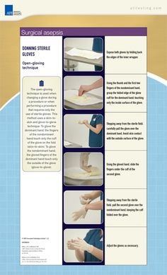 http://www.atitesting.com/ati_next_gen/skillsmodules/content/surgical-asepsis/equipment/posters/SA_Gloves_Open.jpg
