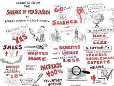 Cialdini: hoe kleine interventies grote impact kunnen hebben   Marketingfacts