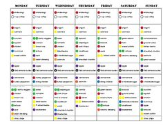 21 Day Fix Challenge Pack, 21 Day Fix, Portion Control, Clean Eating, Eat Clean, Healthy recipes, Breakfast, lunch, dinner, 21 day fix meal plan, meal planning, meal prep