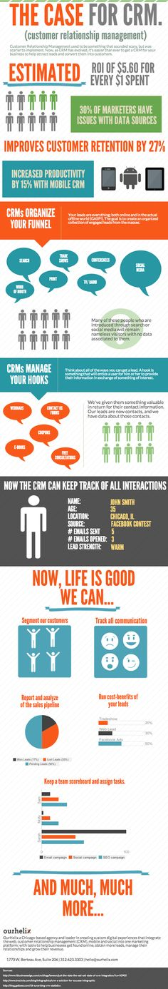 Digital marketing infographic & data visualisation How to Build a Business Case for CRM Infographic Description How to Build a Business Case for CRM Marketing Relacional, Business Marketing, Online Marketing, Digital Marketing, Business Infographics, Marketing Automation, Customer Relationship Management, Digital Customer Journey, Building A Business