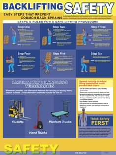 Help your employees to think safety first and prevent common back sprains and injuries. This colorfully illustrated poster will educate your employees with six easy steps and rules for...