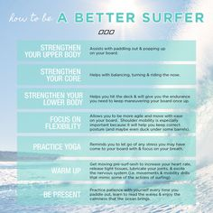 How to be a better surfer & the ultimate surfer workout with Monica Nelson