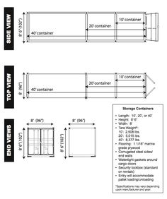 Storage Container sizes in metric and prices | 20 container 40 container 45 high cube container imperial metric ...