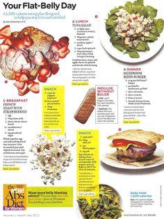 Women's Health Feb 2012: Flat Belly Day