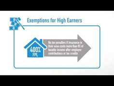 ▶ eHealth - How Much are the Obamacare Tax Penalties, and When Do They Apply? - YouTube