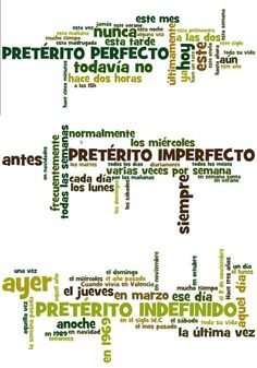 "Expressions to be used with ""pretérito"", ""pretérito imperfecto"" and ""pretérito perfecto compuesto""."