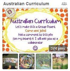 Australian Curriculum Primary Classroom, Classroom Ideas, Curriculum Design, Phonics Activities, Australian Curriculum, Grade 3, Good Thoughts, School Teacher, Teacher Resources