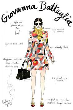 Sketched: 26 Illustrations of Major Fashion Editors via @WhoWhatWear
