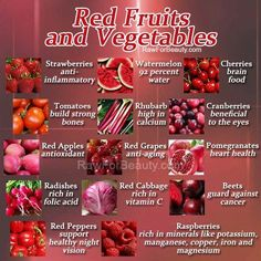 Healthy Red fruits & vegetables