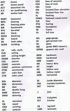 Blueprint Symbols And Abbreviations