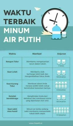health education Minum air kosong memang b - health Healthy Beauty, Health And Beauty Tips, Healthy Life, Islamic Inspirational Quotes, Motivational Quotes, Health Diet, Health Fitness, Health Facts, Emergency Room
