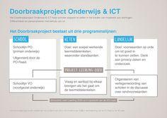 Doorbraakproject Onderwijs en ICT programmalijnen