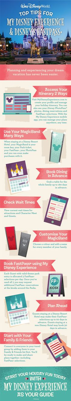 Make sure you plan the perfect Walt Disney World holiday by following these top tips on how to make the most of My Disney Experience and Disney's FastPass+ service.