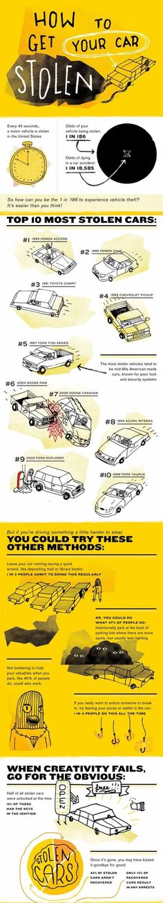 From CarInsurance.org.