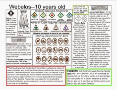 Cub Scout Webelos Basics for New Webelos Boys and their Families. Any Religion Religious Knot info can be inserted. Scout Mom, Girl Scouts, Cub Scouts Wolf, Tiger Scouts, Boy Scouts Merit Badges, Cub Scout Activities, Scout Games, Arrow Of Lights, Pack Meeting