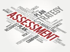 An Image Depicting Marketing Process - Marketing Assessment Model
