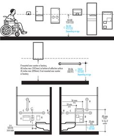 Handicap Restroom Measurements ada measurement requirements 2015 bathroom stall - google search