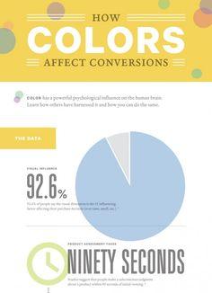 Wie Farben die Conversion-Rate beeinflussen [Infografik]   t3n