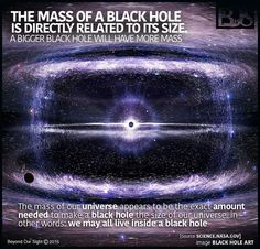 The mass of our universe appears to be the exact amount needed to make a black hole the size of our universe. In other words: we may all live inside a black hole