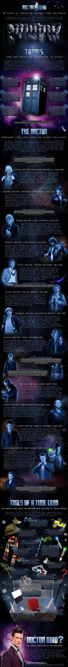 The 50th is coming, have this awesome Dr. Who infographic - Imgur