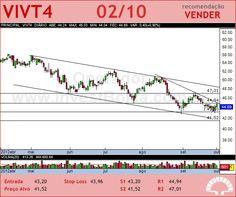 TELEF BRASIL - VIVT4 - 02/10/2012 #VIVT4 #analises #bovespa
