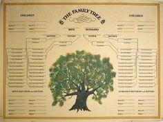 family tree templates 4 generations