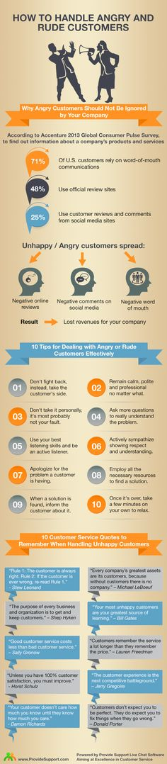 How to Handle Angry Customers [Infographic]: http://www.providesupport.com/blog/handle-angry-customers-infographic/ #custserv #CustomerService