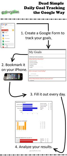 LPT: Use a Google Live Form to track your goals and daily activity. Dump it all in a spreadsheet and analyze it for trends and progress. Takes seconds per day.