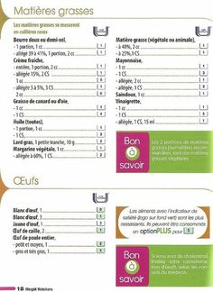 Healthy Food Liste alimentaire W. How to lose weight fast ? Discovred by : moi moi Weight Watchers Points List, Menu Weight Watchers, Weight Watchers Chicken, Losing Weight Quotes, Vigilante, Ww Points, Weight Loss Secrets, Food Lists, Body Weight