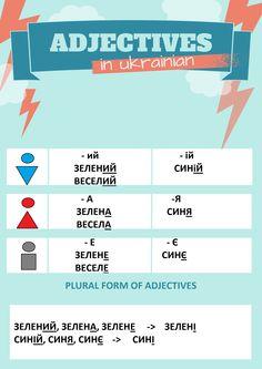 Adjectives in the Ukrainian language
