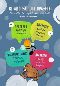 Αφίσα Μαθηματικών! Αριθμητική: ''Κι από εδώ, οι πράξεις'' Οι 4 πράξεις και τα σύμβολά τους!
