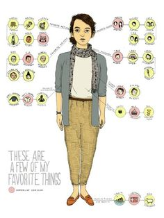Illustration - illustration  - Personal infographic by Rachel Levit...   illustration :     – Picture :     – Description  Personal infographic by Rachel Levit  -Read More –