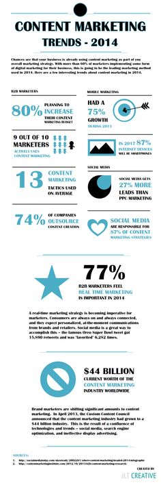 Content Marketing Trends for 2014. Which one do you follow in your current strategy?