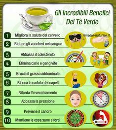 Ecco come cambia il tuo organismo se bevi due tazze di tè verde al giorno