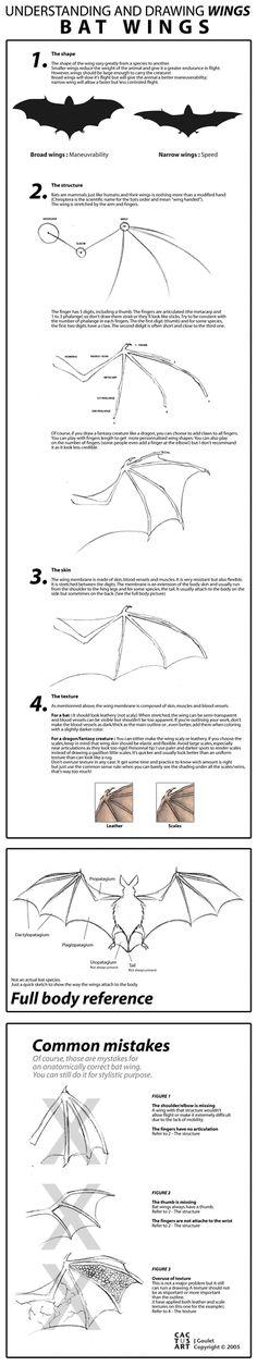 Bat Wings Tutorial by *joanniegoulet