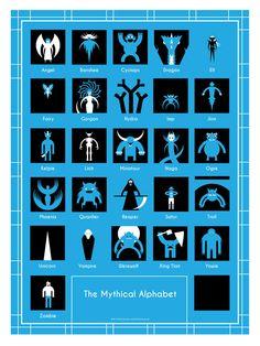 Alfabeto Mitológico
