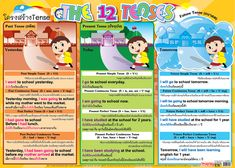 english grammar images to share - Google Search