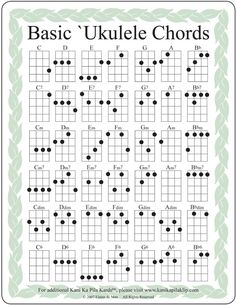 Basic Ukulele Chords search.yahoo.com
