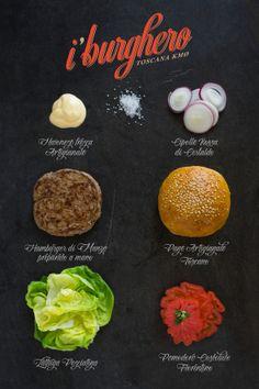 I nostri ingredienti