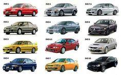 Mitsubishi EVO all generations