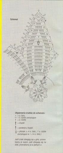 gehäkeltes Sternendeckchen Häkelschrift ♥ Moje Robótki - j j - Picasa-Webalben