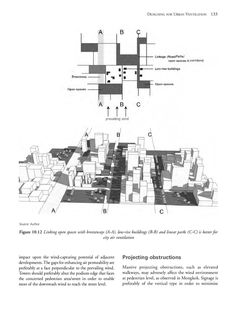 Designing High - Density Cities by Filipe Silva - issuu Linear Park, Air Ventilation, Breezeway, Cities, Floor Plans, Urban, Building, Design, Buildings