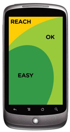 Keep this in mind when designing for mobile touch screens