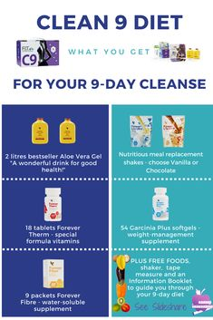 I'm often asked what you get in your Clean 9 Diet pack - so here's the answer! As you can see, it's a very healthy way to lose weight naturally in just 9 days. You can also expect to feel energised and to look and feel GREAT. Click Slideshare link for more info, including a YouTube video. #weightloss #loseweightfast