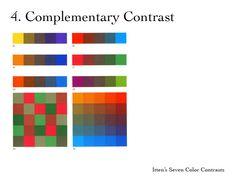 Vastavärien ollees vierekkäin värien reunat alkavat hehkumaan. Kun vastavärejä sekoitetaan oikeassa suhteessa saadaan neutraalia harmaata.   itten complementary contrast