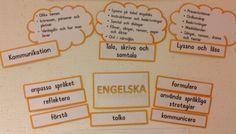 Kunskapskrav och förmågor 1-3 samt 4-6 School Supplies, Teaching, Education, Big 5, Assessment, Lp, School Stuff, Classroom Supplies, Learning