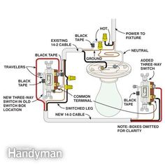 Light switches, Electrical wiring and Lights on Pinterest